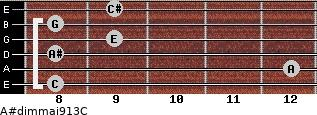A#dim(maj9/13)/C for guitar on frets 8, 12, 8, 9, 8, 9