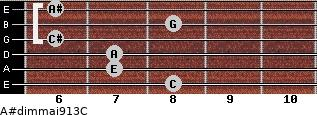 A#dim(maj9/13)/C for guitar on frets 8, 7, 7, 6, 8, 6