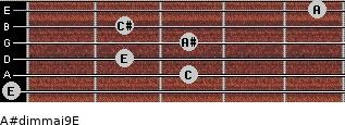 A#dim(maj9)/E for guitar on frets 0, 3, 2, 3, 2, 5
