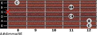 A#dim(maj9)/E for guitar on frets 12, 12, 11, x, 11, 8