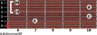 A#dim(maj9)/E for guitar on frets x, 7, 10, 6, 10, 6