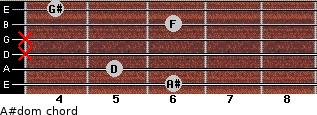 A#dom for guitar on frets 6, 5, x, x, 6, 4