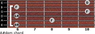 A#dom for guitar on frets 6, 8, 6, 10, 6, 10