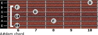 A#dom for guitar on frets 6, 8, 6, 7, 6, 10