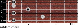 A#dom for guitar on frets 6, 8, 6, 7, 6, 6