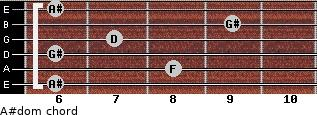 A#dom for guitar on frets 6, 8, 6, 7, 9, 6