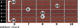 A#dom for guitar on frets 6, 8, 8, 7, 9, 6