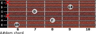 A#dom for guitar on frets 6, 8, x, 7, 9, x