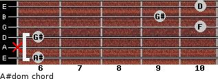 A#dom for guitar on frets 6, x, 6, 10, 9, 10
