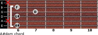 A#dom for guitar on frets 6, x, 6, 7, 6, x