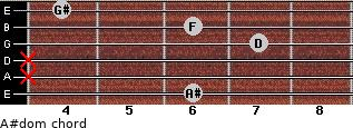 A#dom for guitar on frets 6, x, x, 7, 6, 4