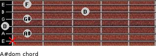 A#dom for guitar on frets x, 1, 0, 1, 3, 1
