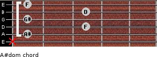 A#dom for guitar on frets x, 1, 3, 1, 3, 1