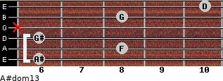 A#dom13 for guitar on frets 6, 8, 6, x, 8, 10