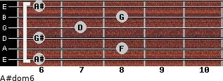 A#dom6 for guitar on frets 6, 8, 6, 7, 8, 6