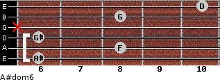 A#dom6 for guitar on frets 6, 8, 6, x, 8, 10