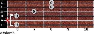A#dom6 for guitar on frets 6, x, 6, 7, 8, 8