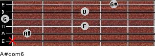 A#dom6 for guitar on frets x, 1, 3, 0, 3, 4