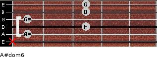 A#dom6 for guitar on frets x, 1, 3, 1, 3, 3