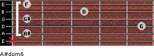 A#dom6 for guitar on frets x, 1, 5, 1, 3, 1