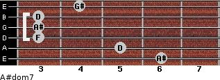A#dom7 for guitar on frets 6, 5, 3, 3, 3, 4