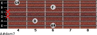 A#dom7 for guitar on frets 6, 5, x, x, 6, 4