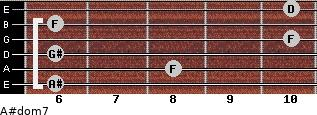A#dom7 for guitar on frets 6, 8, 6, 10, 6, 10