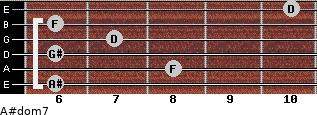 A#dom7 for guitar on frets 6, 8, 6, 7, 6, 10
