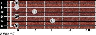 A#dom7 for guitar on frets 6, 8, 6, 7, 6, 6