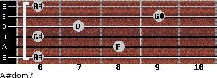 A#dom7 for guitar on frets 6, 8, 6, 7, 9, 6
