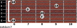 A#dom7 for guitar on frets 6, 8, 8, 7, 9, 6