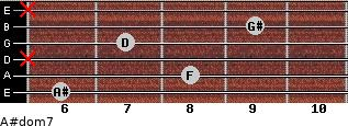 A#dom7 for guitar on frets 6, 8, x, 7, 9, x