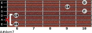A#dom7 for guitar on frets 6, x, 6, 10, 9, 10