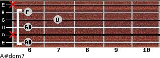 A#dom7 for guitar on frets 6, x, 6, 7, 6, x
