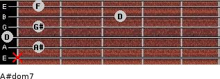 A#dom7 for guitar on frets x, 1, 0, 1, 3, 1