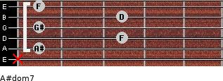 A#dom7 for guitar on frets x, 1, 3, 1, 3, 1