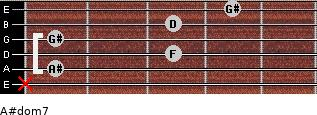 A#dom7 for guitar on frets x, 1, 3, 1, 3, 4