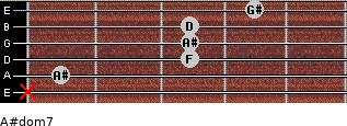 A#dom7 for guitar on frets x, 1, 3, 3, 3, 4