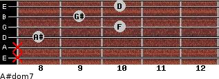 A#dom7 for guitar on frets x, x, 8, 10, 9, 10