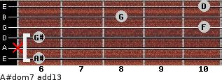 A#dom7(add13) for guitar on frets 6, x, 6, 10, 8, 10