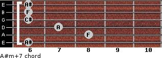 A#m(+7) for guitar on frets 6, 8, 7, 6, 6, 6