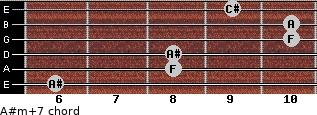 A#m(+7) for guitar on frets 6, 8, 8, 10, 10, 9