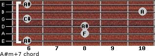 A#m(+7) for guitar on frets 6, 8, 8, 6, 10, 6