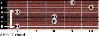 A#m(+7) for guitar on frets 6, 8, 8, 6, 10, 9