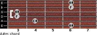 A#m for guitar on frets 6, 4, 3, 3, 6, 6