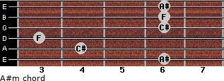 A#m for guitar on frets 6, 4, 3, 6, 6, 6