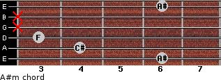 A#m for guitar on frets 6, 4, 3, x, x, 6