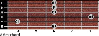 A#m for guitar on frets 6, 4, 8, 6, 6, 6
