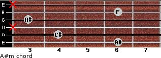 A#m for guitar on frets 6, 4, x, 3, 6, x