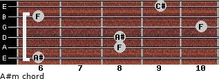 A#m for guitar on frets 6, 8, 8, 10, 6, 9